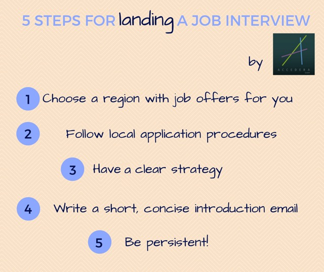 5 Steps for landing a job interview_