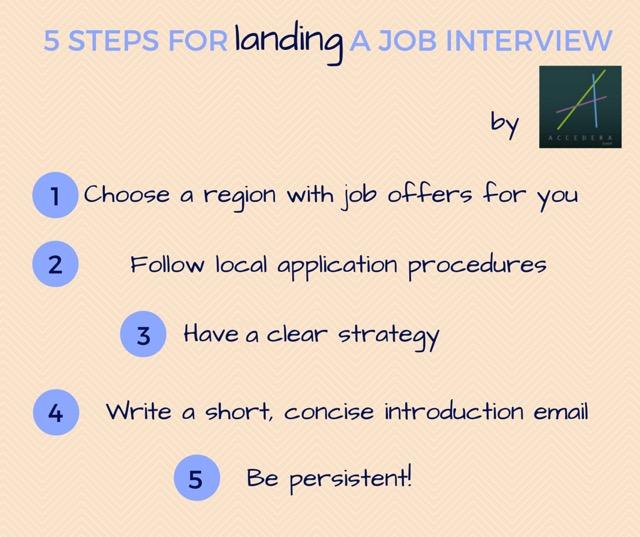 5 Steps for landing a job interview_